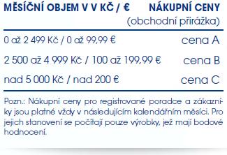 http://kosmetika-drogerie.deni.cz/manual1.png